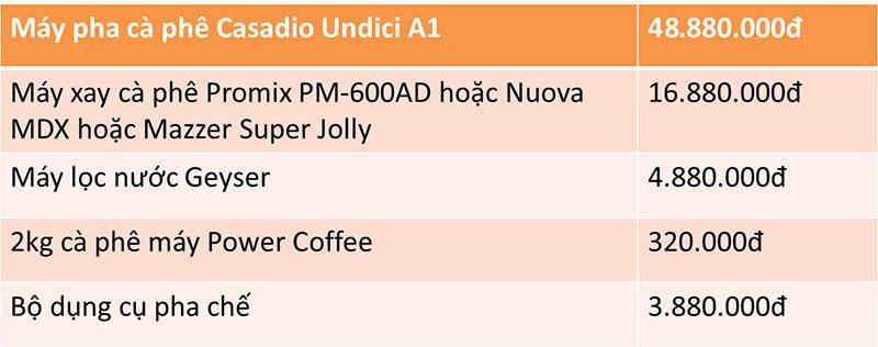 combo-máy-cà-phê-casadio-undici-a1-1
