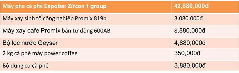 Gói combo 2 (tổng giá mua lẻ từng sản phẩm trong gói này lên tới 63.070.000đ)