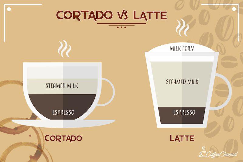 cortado-vs-latte