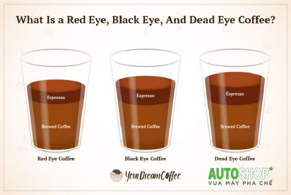 cà-phê-red-eye,-black-eye,-dead-eye
