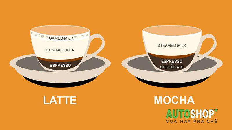 so-sánh-cà-phê-mocha-vs-latte