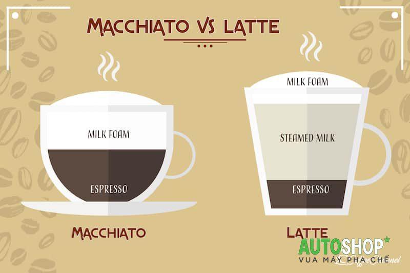 cà-phê-macchiato-vs-latte