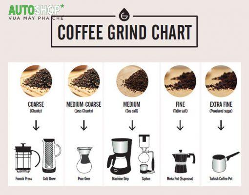 kích-thước-bột-cà-phê